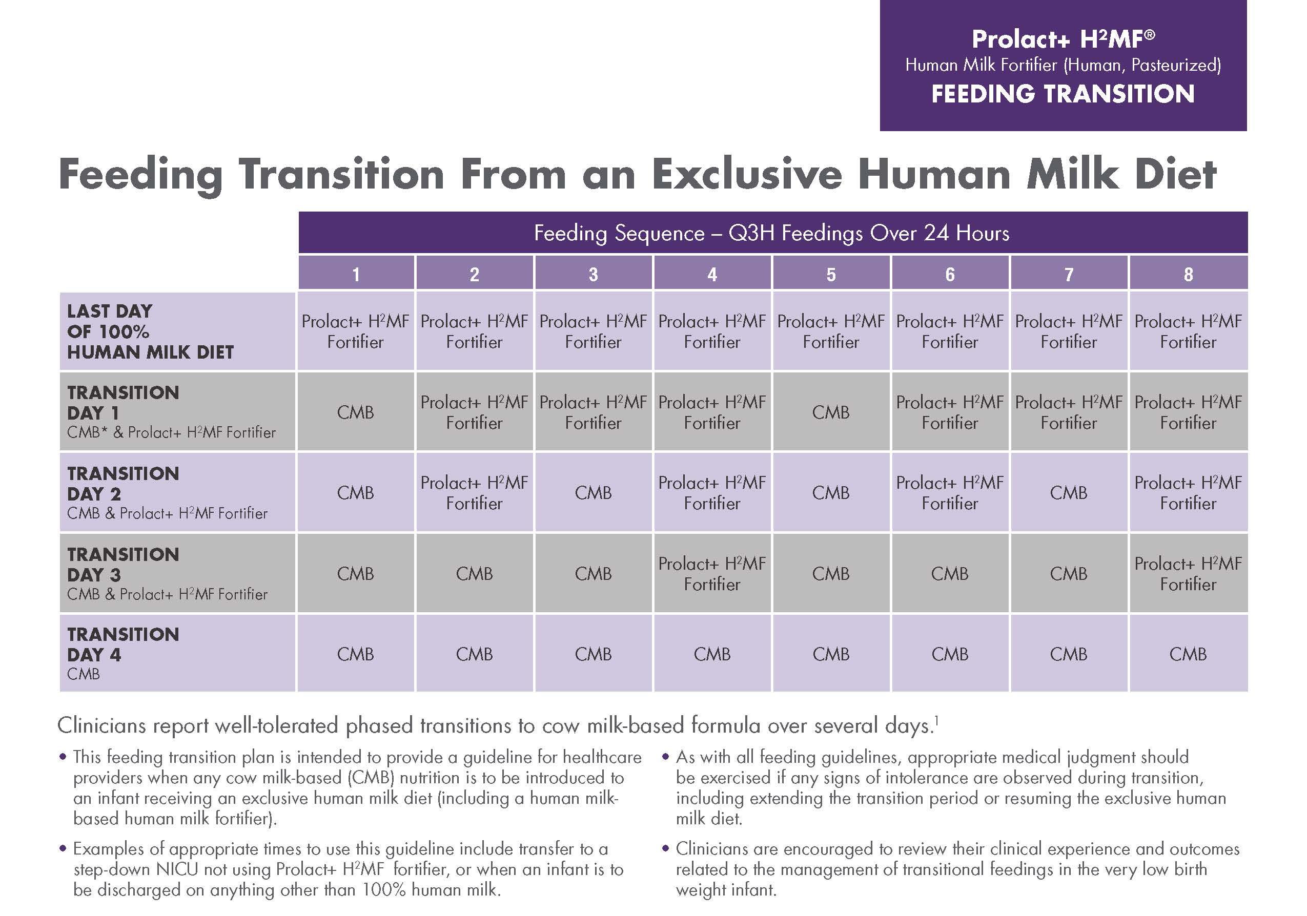 MKT-0223-Transition-Guideline.png